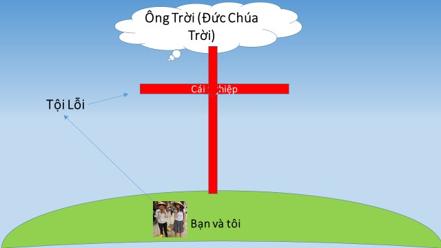 vietnamese bridge - slide 5