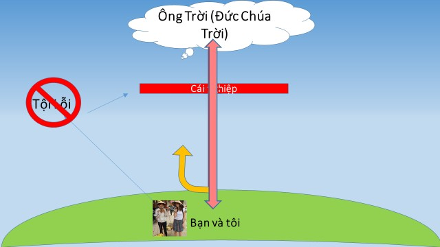 vietnamese bridge - slide 6